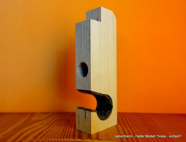 radia-therm Systemhalter Modell linear mini wandoffen