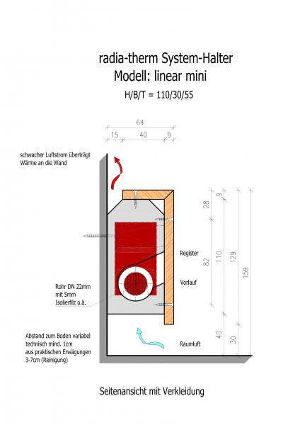 radia-therm-linear-mini-wandoffen-t_55-Modell-mit-Massen_Page_1